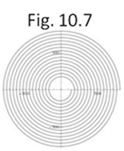 Fig.10.7
