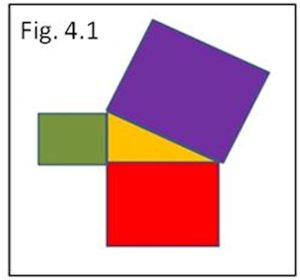 Fig.4.1