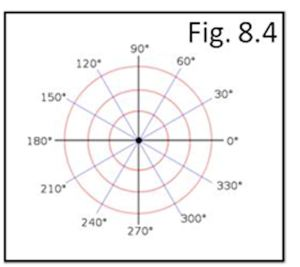 Fig.8.4
