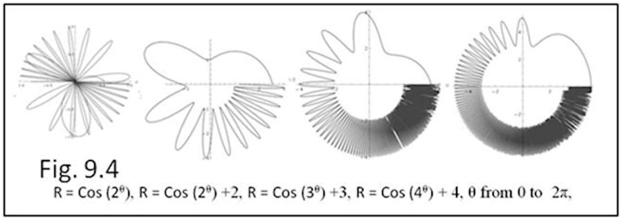 Fig.9.4