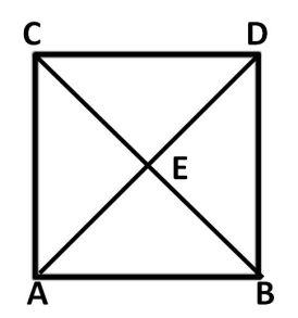 fig.g6.7