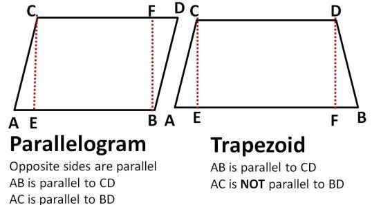 Fig.g8.3