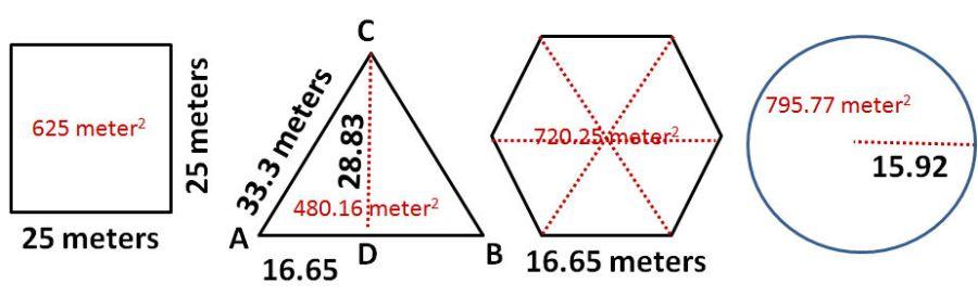 Fig,g10.1