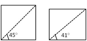 Fig.1.3