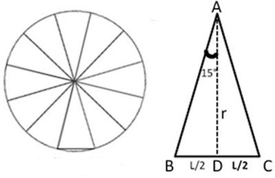 Fig.7.2