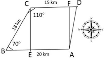Fig.7.3