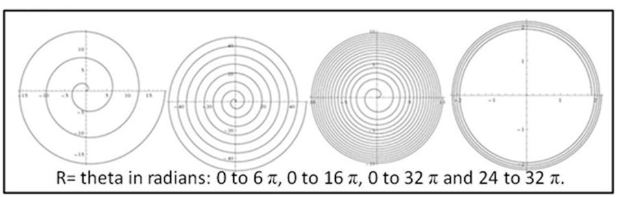Fig.9.1