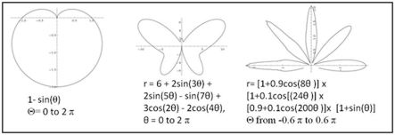 Fig.9.7